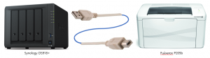 This image connects USB cable to DS918 and P205b